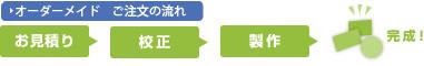 オーダーメイドのご注文の流れ お見積り、校正、製作、完成。